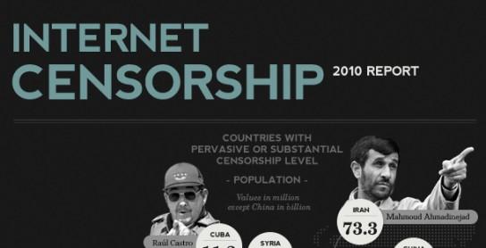 internet_censure_titre-544x278