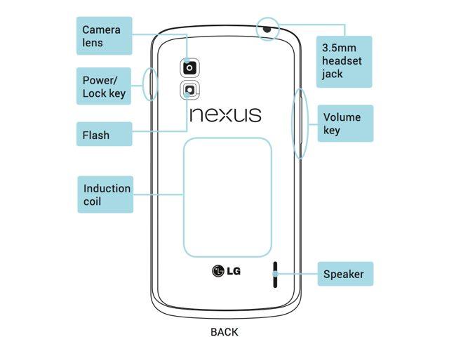 Le manuel du LG Nexus se promène lui aussi dans la nature