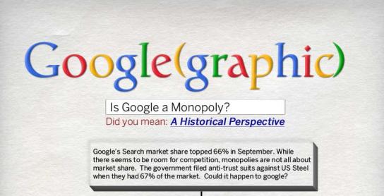 monopole-google-544x278