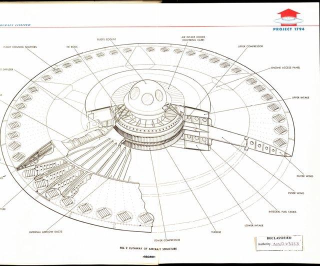 Project 1974 : les photos de la soucoupe volante de l'armée américaine