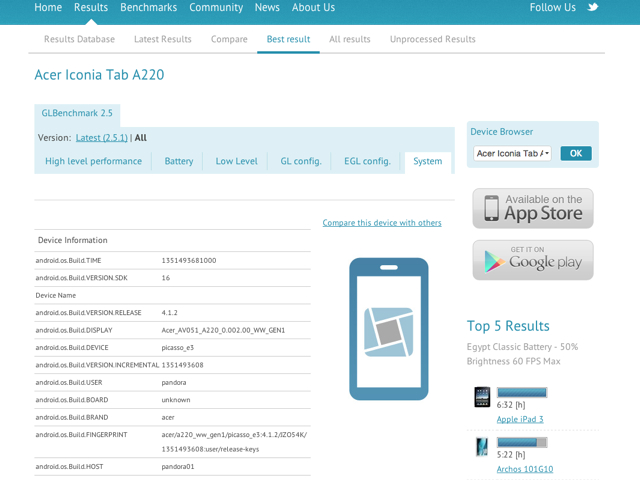 Acer Iconia Tab A220 : une apparition chez GLBenchmark