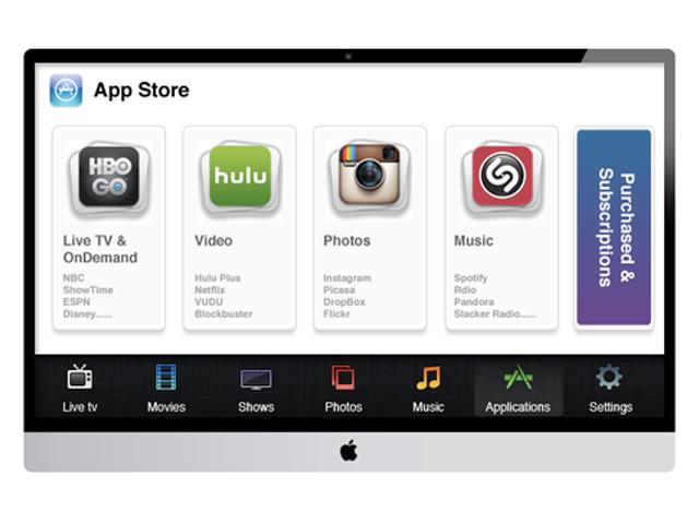 Concept iTV : l'AppStore