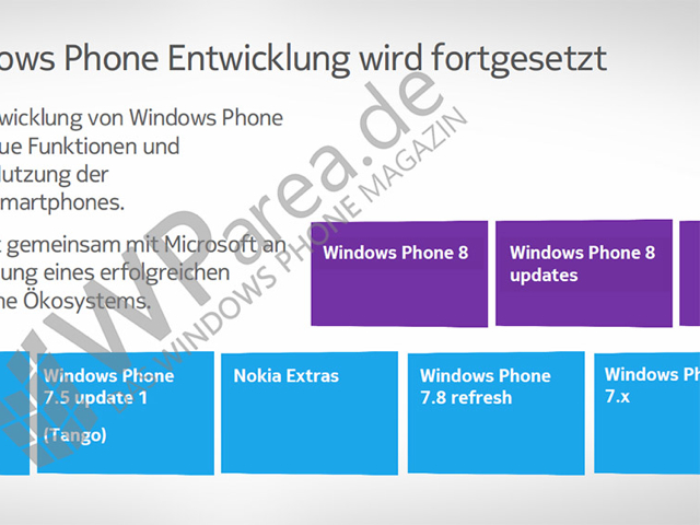 Vers un Window Phone 7.9 ?