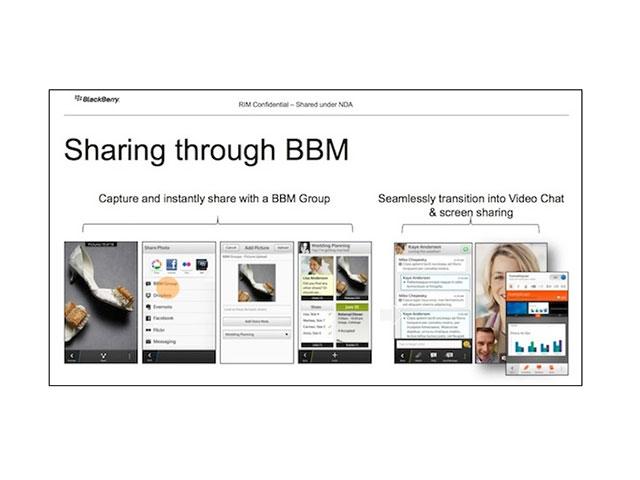 BBM Video : le partage d'écran