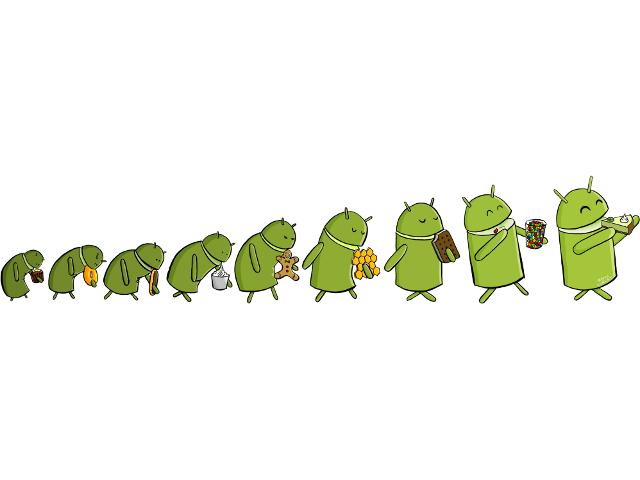 L'évolution d'Android