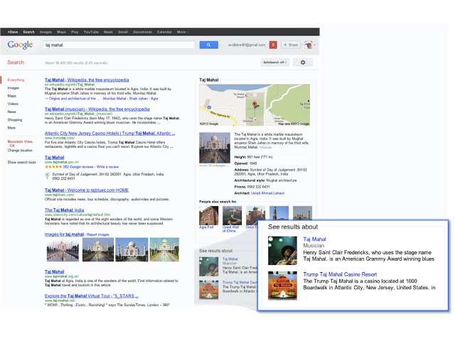 Google : le Knowledge Graph arrive (doucement) en France