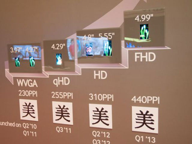 Samsung Galaxy S4 : l'écran Full HD de 4.99 pouces confirmé par Samsung