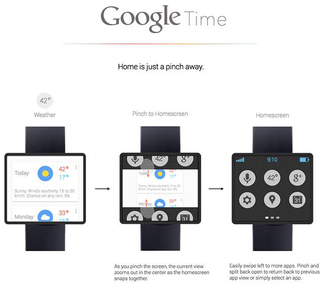Google Time : un autre aperçu