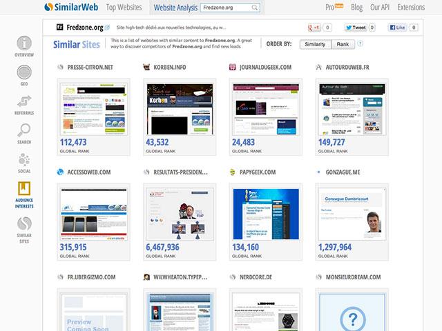 SimilarWeb : les sites similaires