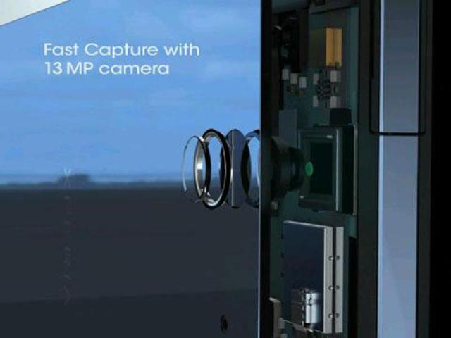Sony Xperia Z : un capteur de 13 mégapixels