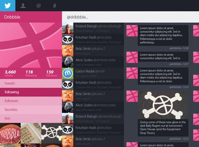 Concept Twitter : le profil
