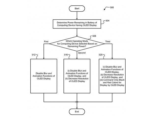 Google : un brevet pour améliorer l'autonomie de nos smartphones