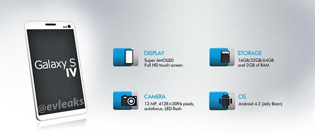 Samsung Galaxy S4 : une première image