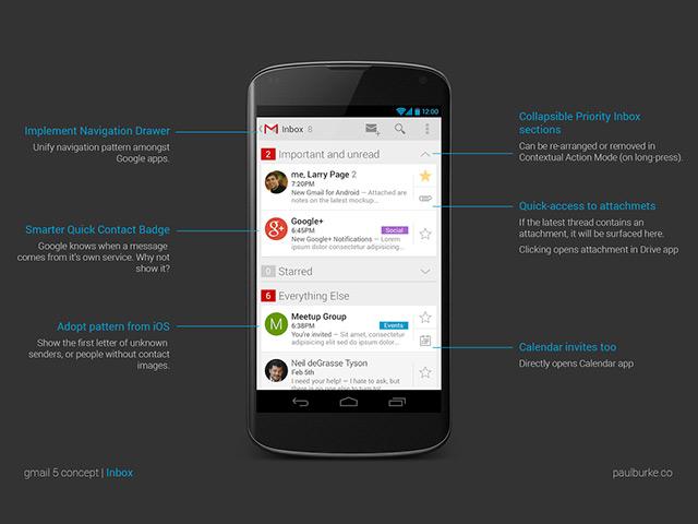 Gmail 5 Concept : fonctionnement de la boite de réception