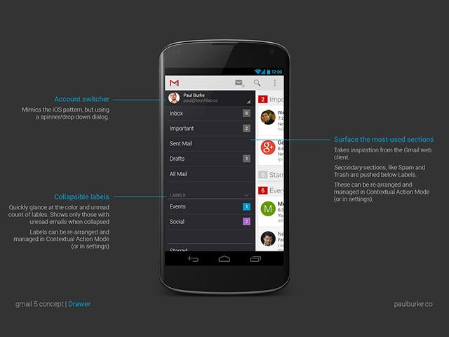 Gmail 5 Concept : le menu