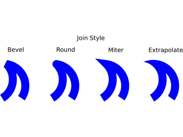 Les jointures en SVG