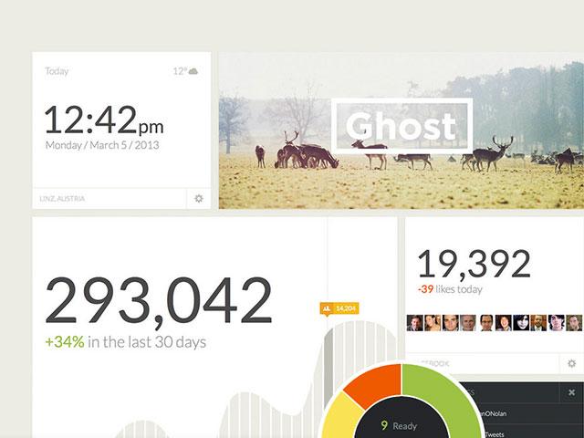 Ghost : des widgets pour le tableau de bord