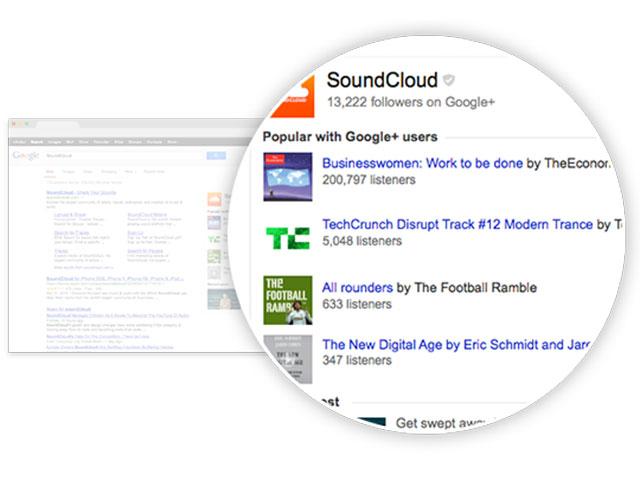 Google+ Sign-In : intégration dans Google Search