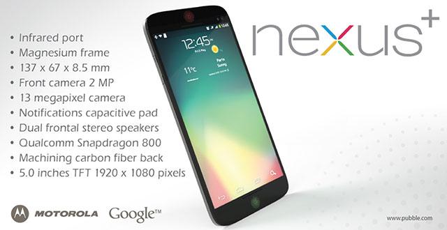 Nexus+ : une neuvième image