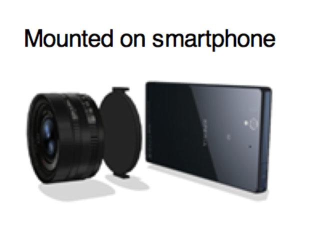 Objectifs autonomes Sony
