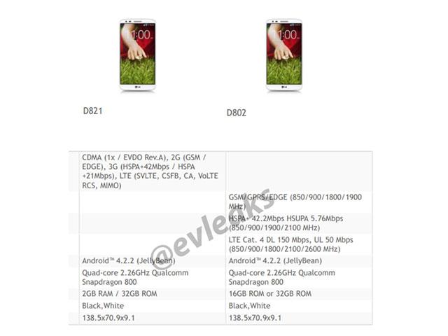 Spécifications LG D821 / Nexus 5