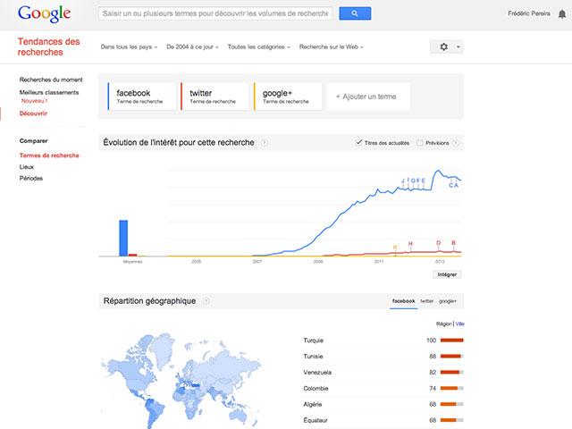 Nouveau Google Trends : capture 1