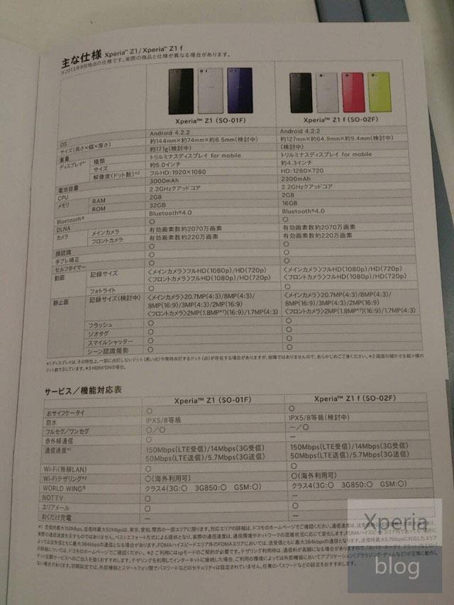 Sony Xperia Z1 Mini : nouvelle image 2