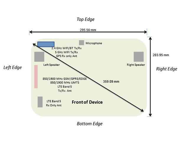 Samsung Galaxy Note 12.2 FCC : image 1