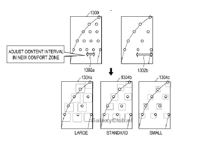 Brevet Samsung : un quatrième schéma