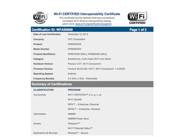 Certification WiFi HTC One 2
