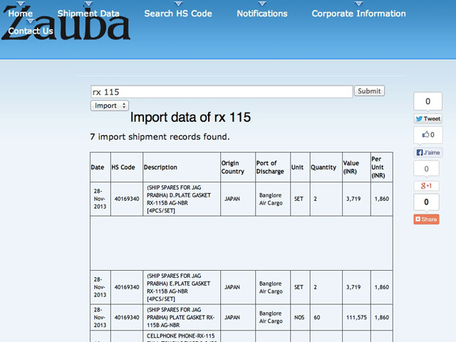 Nokia Lumia 2020 Zauba