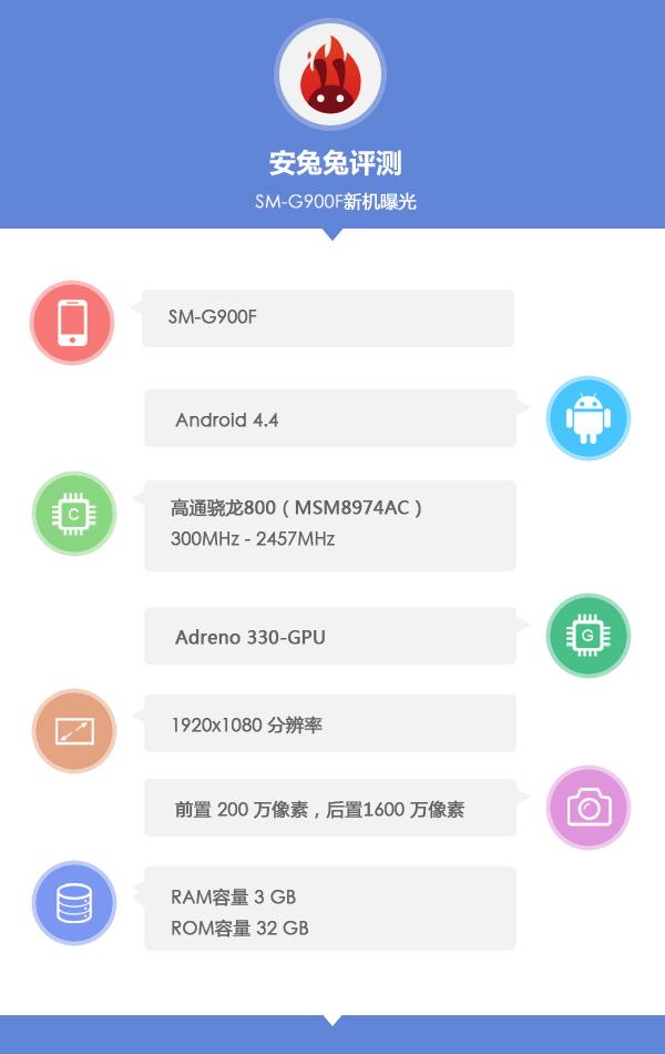 Samsung Galaxy S5 AnTuTu 1080p