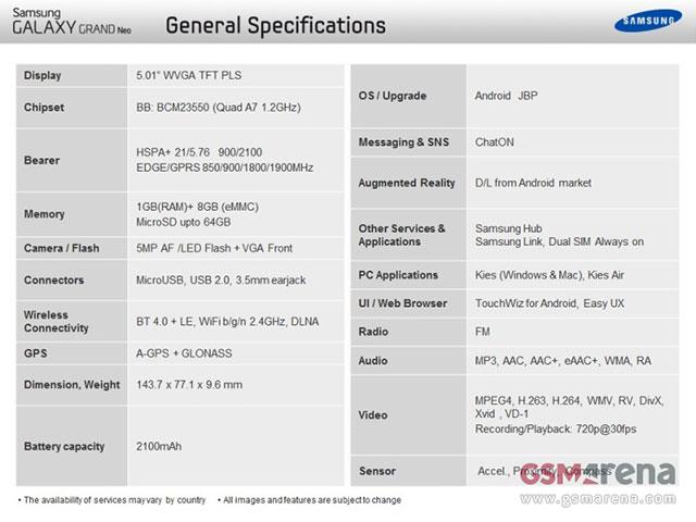 Samsung Galaxy Grand Neo : image 5
