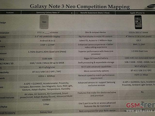 Samsung Galaxy Note 3 Neo : image 4
