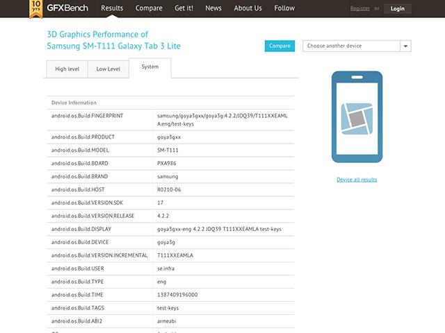 Samsung Galaxy Tab 3 Lite / Neo GFXBench