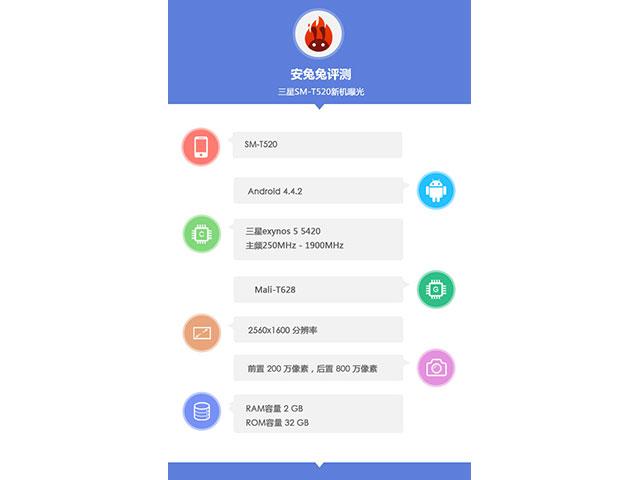 Samsung Galaxy Tab Pro 10.1 AnTuTu janv13