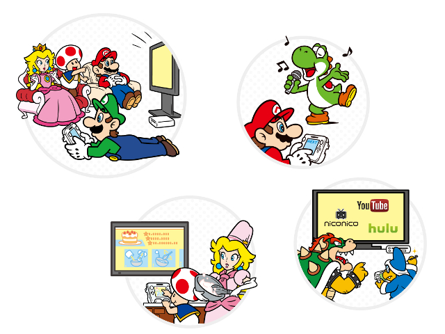 Quand Mario s'occupe de la pub de la Wii U, ça donne ça