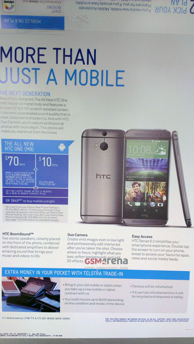 Documentation The All New HTC One