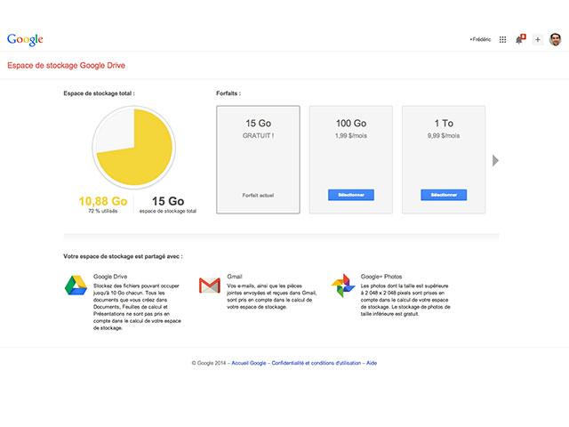 Réductions Google Drive