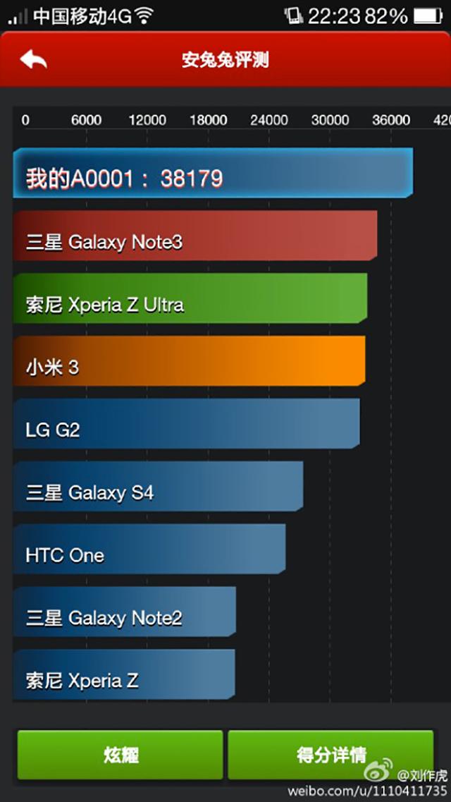 OnePlus One Antutu : image 2