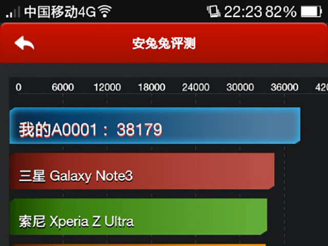 OnePlus One Antutu : image 1