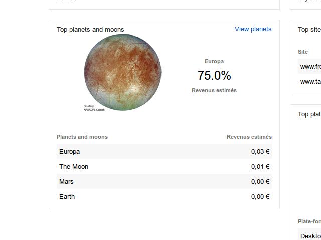 Les planètes et satellites font leur apparition sur Google Adsense