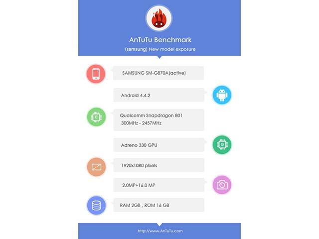 Benchmark Samsung Galaxy S5 Active