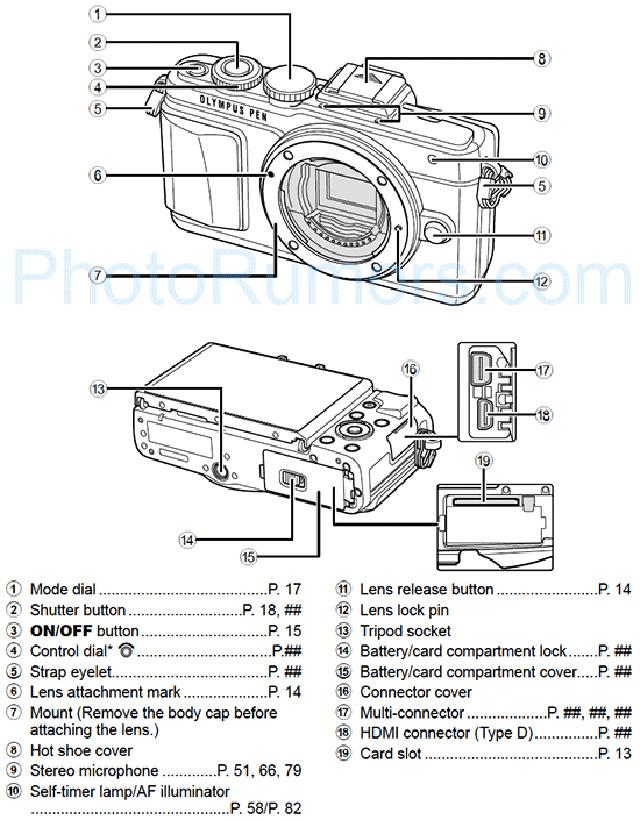 Olympus E-PL7 : image 1