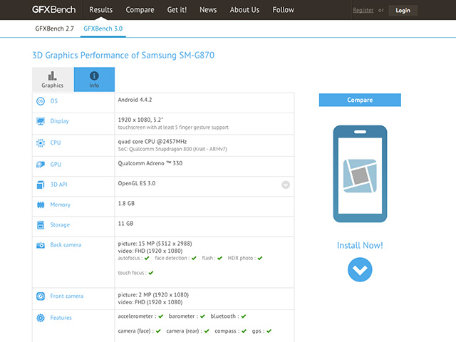Samsung Galaxy S5 Active GFX Bench