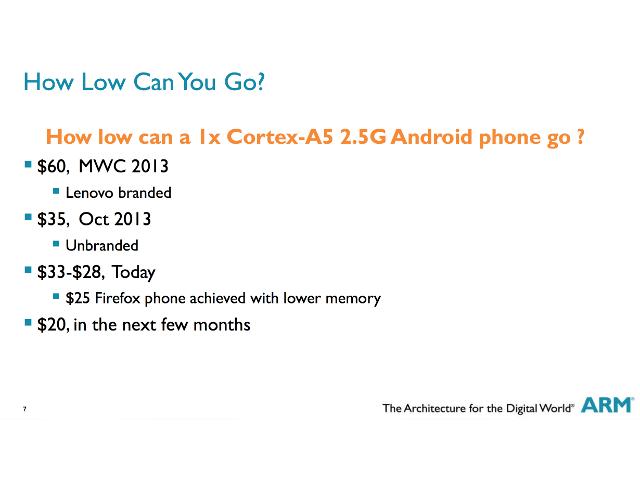 Bientôt un smartphone Android à $20 ?