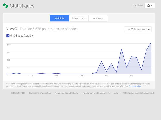 Statistiques Google+ : image 2