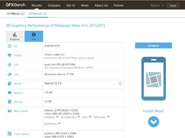 Benchmark du Moto X+1