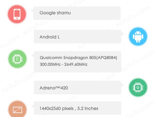 Benchmark du Motorola Shamu