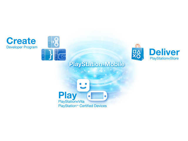Fin PlayStation Mobile